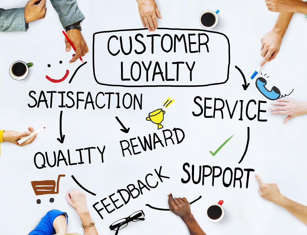 The Customer Loyalty Pay Off – Part I